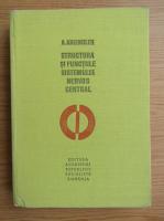 Anticariat: A. Krelndler - Structura si functiile sistemului nervos central