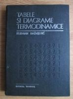 Kuzman Raznjevic - Tabele si diagrame termodinamice